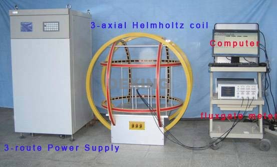 Closed-loop control Helmholtz coil system